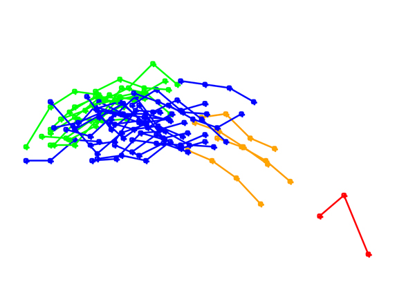 colorful data points